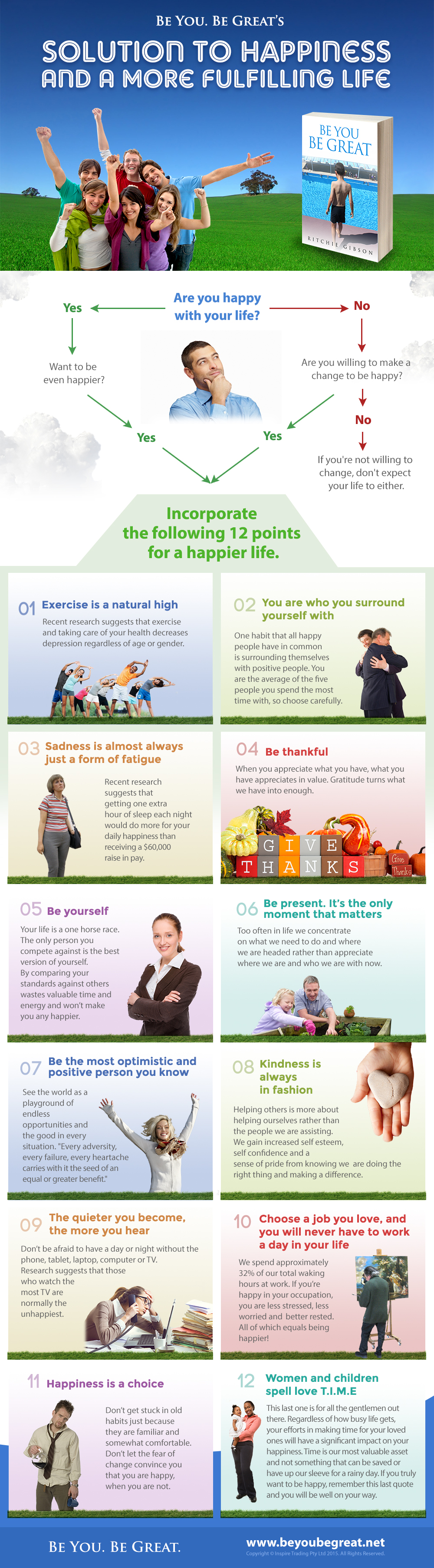 Happiness Infographic (2)